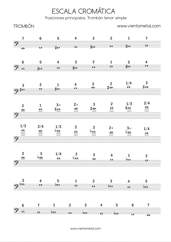 Escala cromática para trombón con posiciones