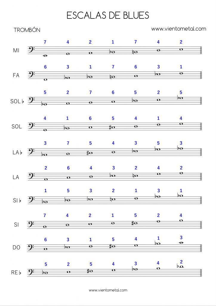 escalas de blues para trombon 1